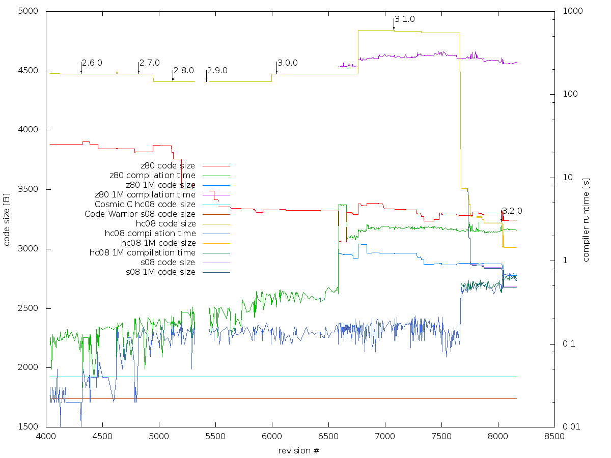 graph-hc08.png